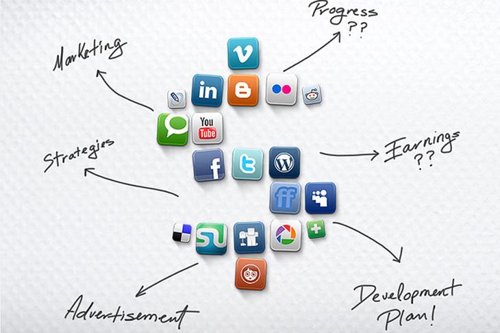 marketing digital y sus pasos