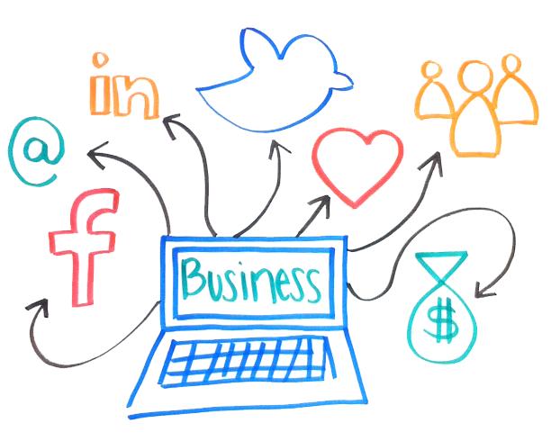 Resultado de imagen de campañas marketing digital