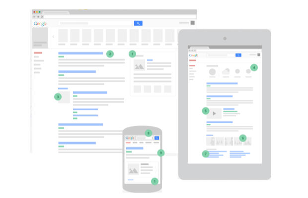 aparecer en google, como se visualizan los diferentes resultados de google, search, adwords, listados, optimización seo