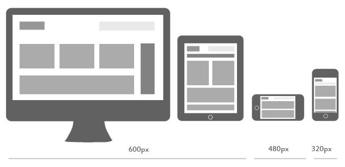 Conoce los cambios de pantalla y las razones tras ello de los website responsive