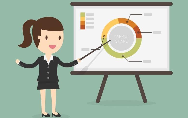 marketing digital, marketing virtual, estrategia de marketing, medir resultados marketing digital, kpi marketing digital